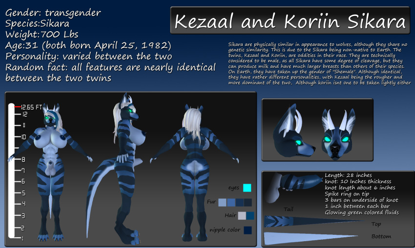 jester role character critical sheet Where to find hightail lizard